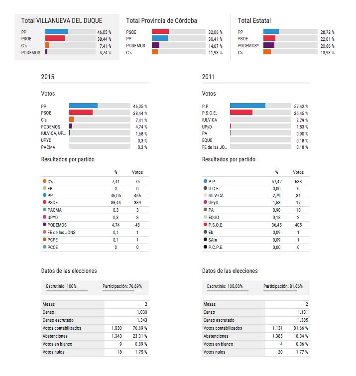 Captura de pantalla 2015-12-21 a la(s) 08.28.18