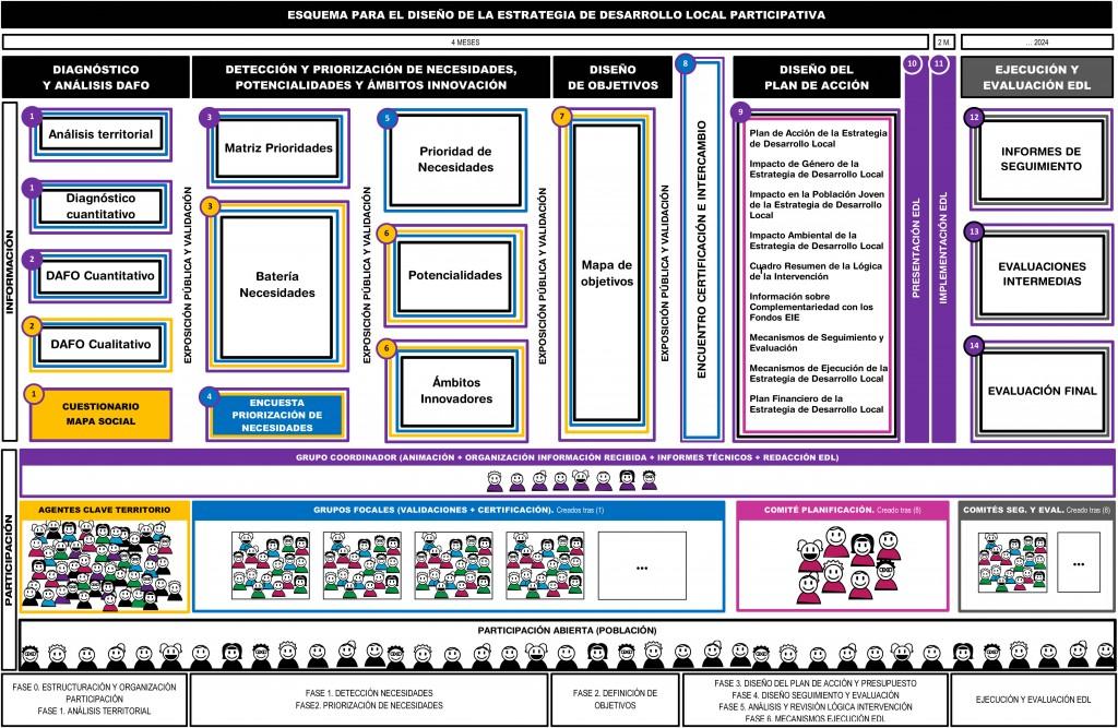 esquema_metodolog__a_edl (1)